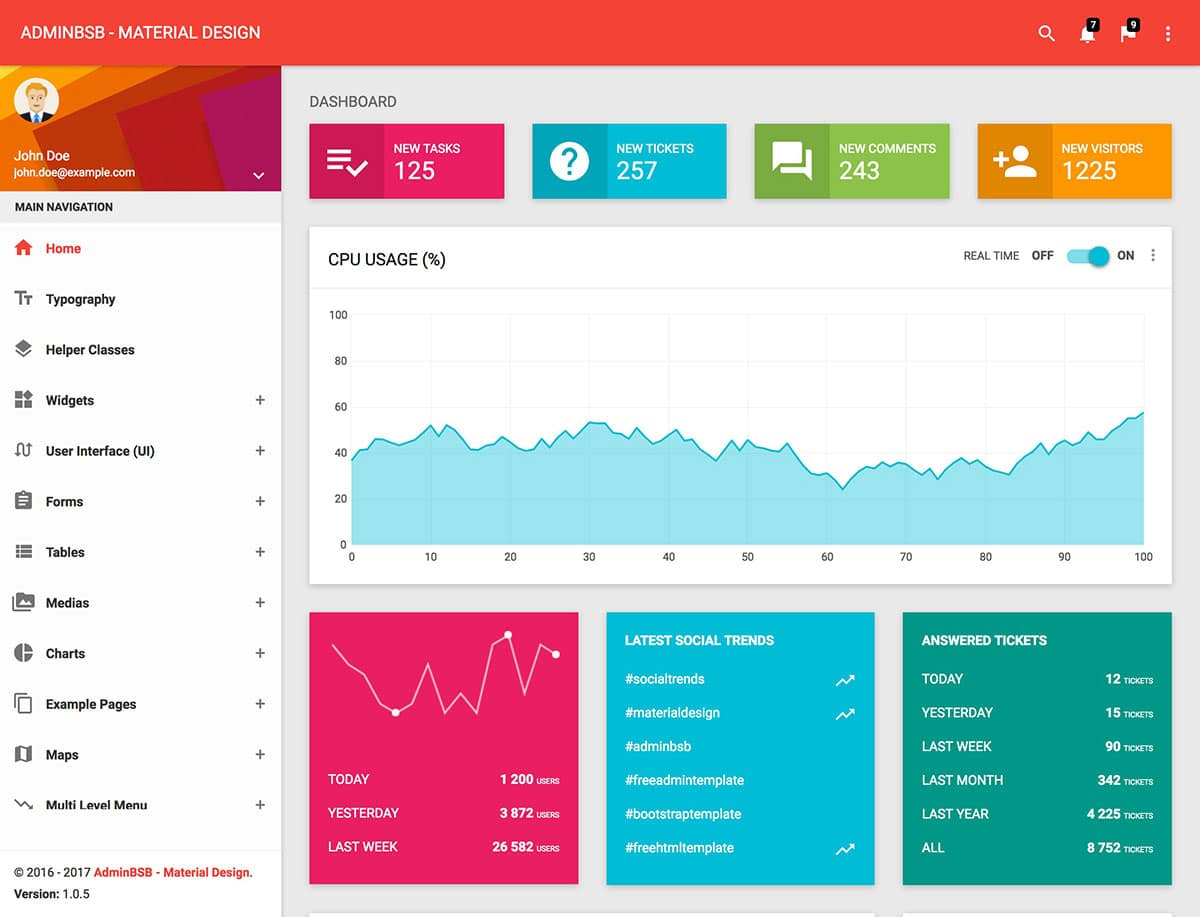 AdminBSB-free-bootstrap-admin-template Template Admin Bootstrap Free Responsive on cake website, admin modern, login splash screen, all one page, login page,
